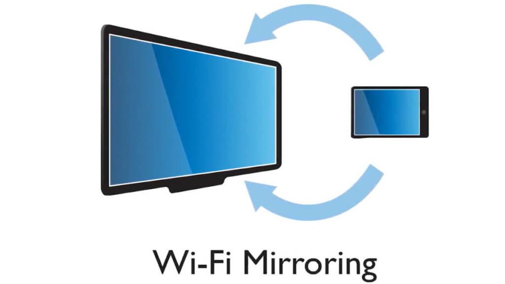 Технология miracast